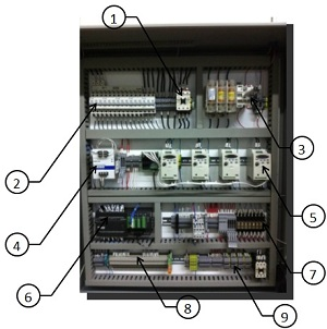 brewery control cabinet brewing controller home brewers using eurotherm 2208e temperature  at bayanpartner.co